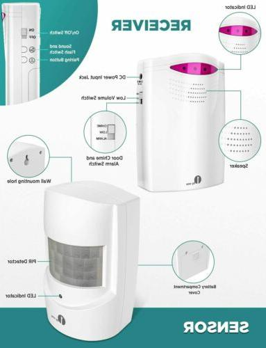 System Home Security Driveway Alarm